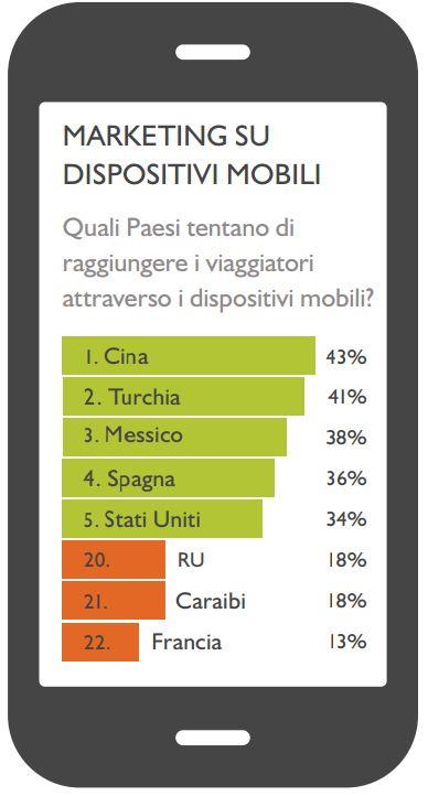 mobile_turismo