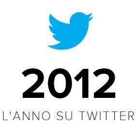 Twitter: un anno da record!