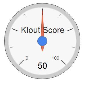 klout_score