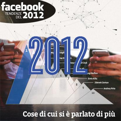 La top 10 degli argomenti più dibattuti su Facebook nel 2012!