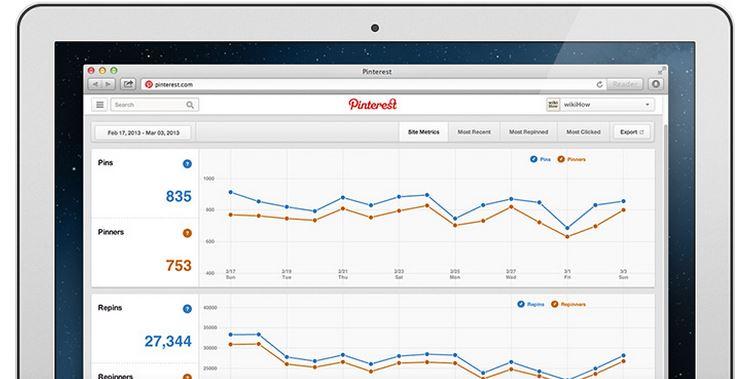 Pinterest_web_analytics