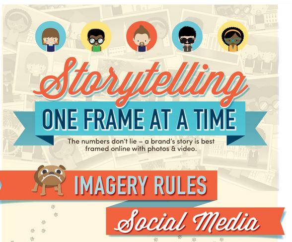 Immagini e social media: un binomio vincente!