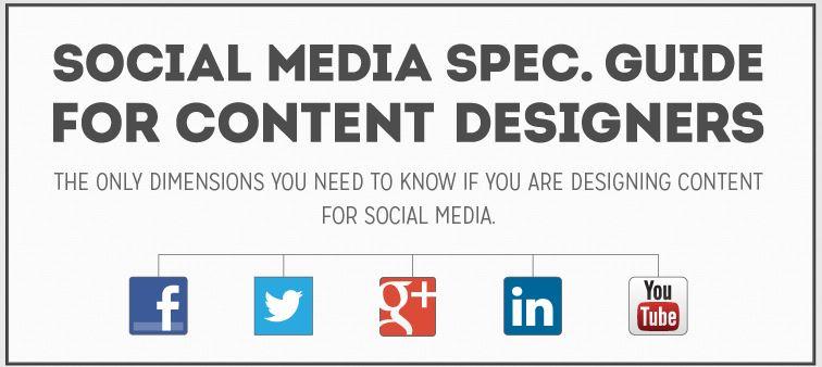 Infografica: specifiche dei Social Media? Eccole tutte!