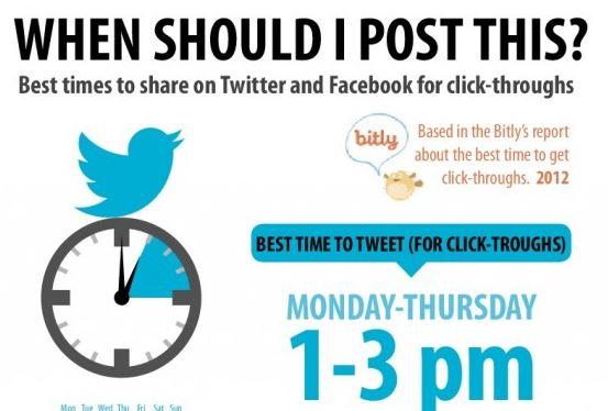 Infografica: ecco l'orario migliore per postare sui social!