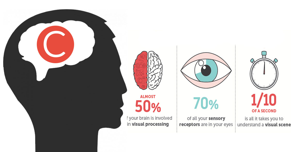 I 13 motivi per cui il nostro cervello apprezza le INFOGRAFICHE