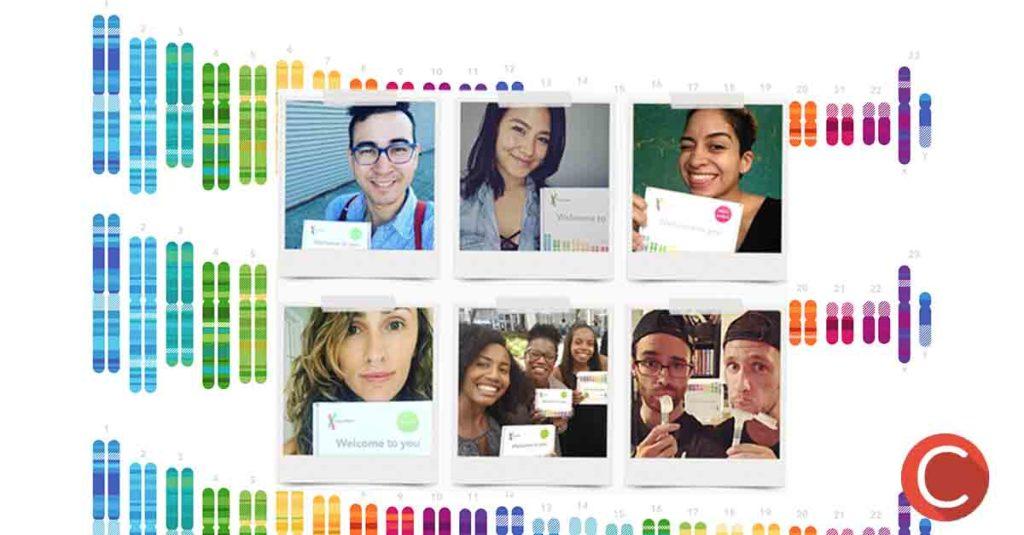 digital marketing social dna