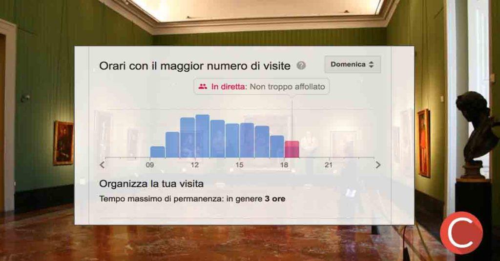 digital marketing google visite